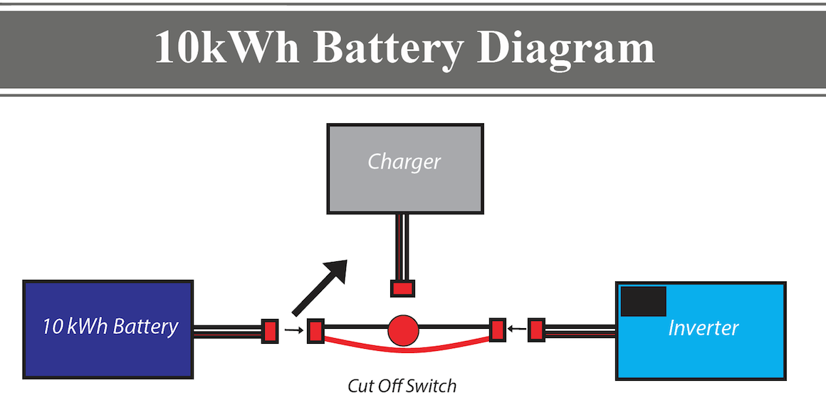 10kWh Battery Diagram