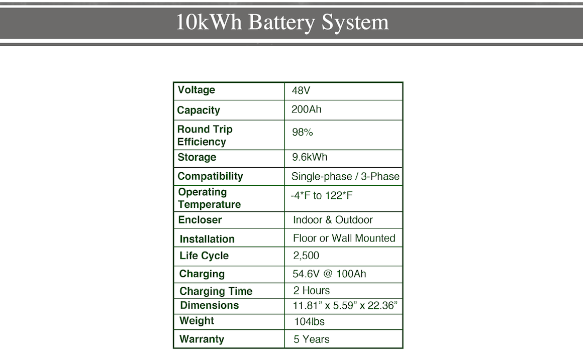10kWh Battery System specs