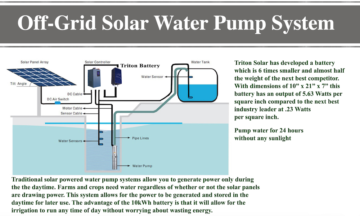 Off Grid Solar Water Pump